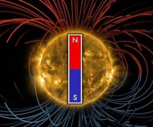 A storm is coming: Sun's magnetic field is set to FLIP
