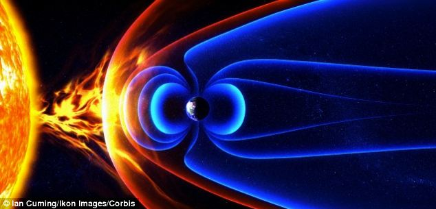 Sun_Earth_Magnetosphere